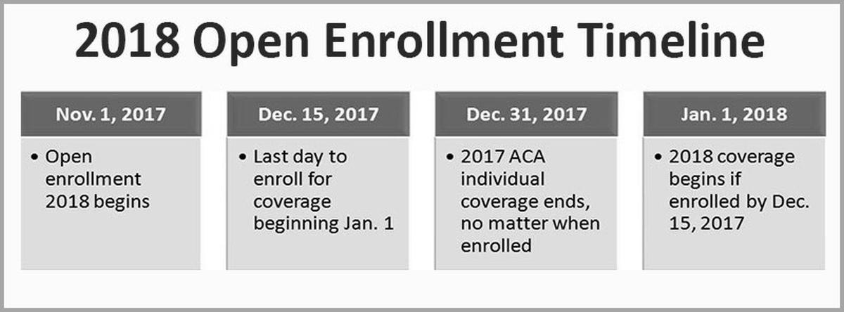 Individual Open Enrollment 2018 Starts Nov 1st 2017
